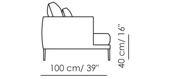 Bonaldo sedačky Paraiso (šířka 175 cm)