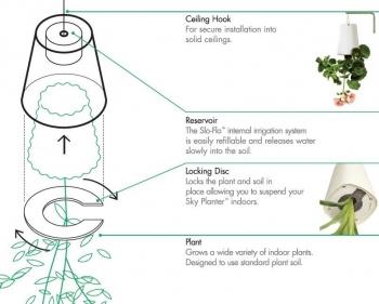 Boskke designové květináče Sky Planter Recycled