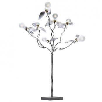 Designové stolní lampy Birdie's Busch